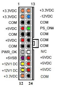 atx2_connector